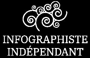 Infographiste Indépendant | Partenaire AEZen